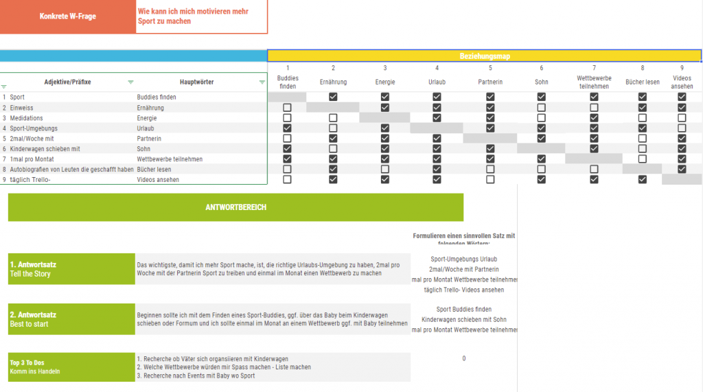 Kübernetik nun auch mit Tabellen-Kalkulation