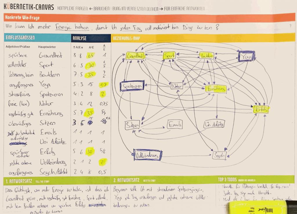 Themen-Kübernetik: Wie mehr Energie bekommen?