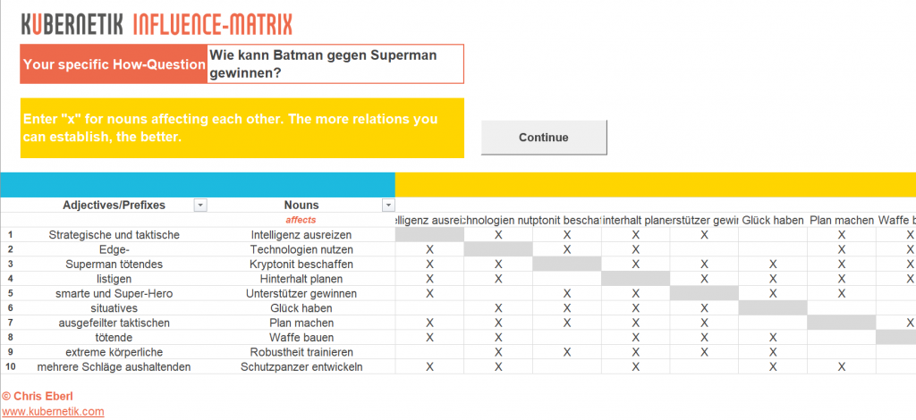Extract of the relationship map from the Kubernetik Excel on how Batman can win against Superman