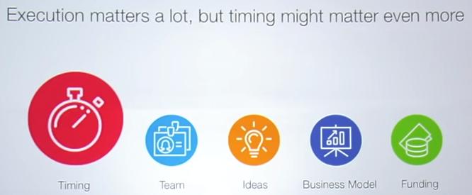 Reihenfolge der wichtigsten Erfolgs-Faktoren eines Startups